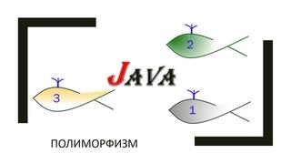 Java ООП: полиморфизм