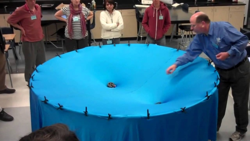 Визуализация гравитации