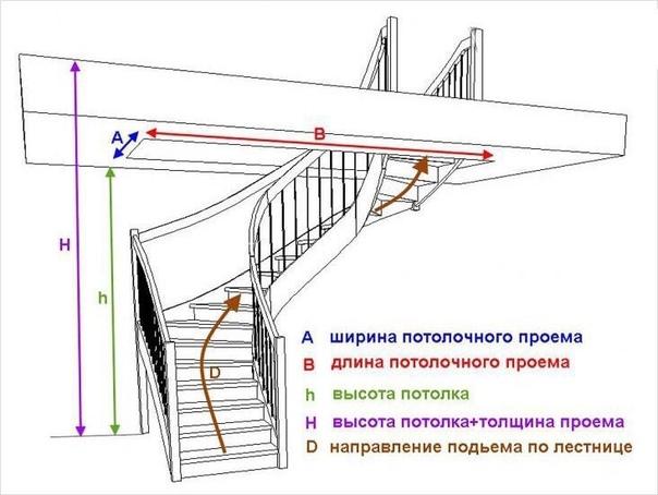 ????????Деревянная лестница на второй этаж.    В частных...