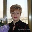 Фотоальбом Ирины Агарковой