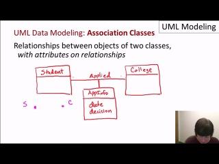 1. UML Data Modeling