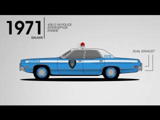 Эволюция полицейских автомобилей Ford