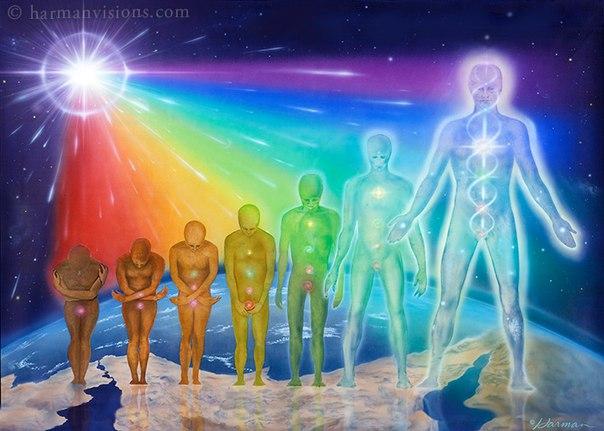 какие духовные практики существуют