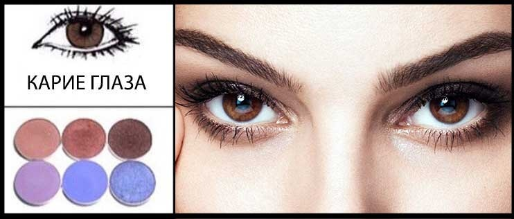 Идеальное сочетание: как подобрать тени под цвет глаз, изображение №4