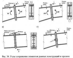 Основные узлы рамных конструкций