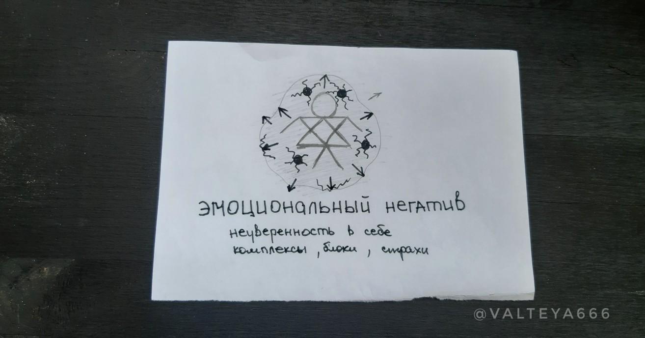 иньянь - Схемы работы магических программ K1zwoy4rqqA
