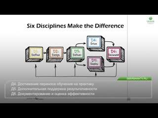 Рой Поллок: как сделать обучение сотрудников действительно эффективным