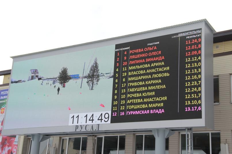 «Кубок Рочевых» 2020 года разыграли на РЛК имени Раисы Сметаниной, изображение №37