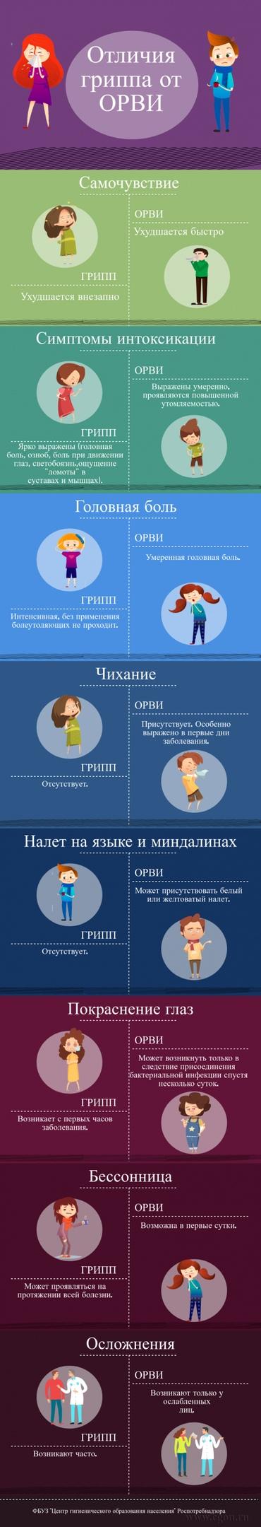 Материалы по профилактике гриппа и необходимости вакцинации. #нашеподмосковье