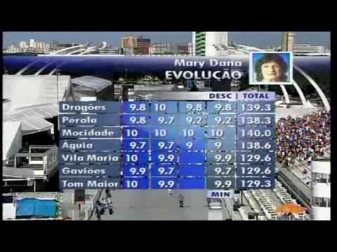 Gavioes da Fiel leva Nota 8 9 em Evolução e ficam Descontroladas Carnaval 2012