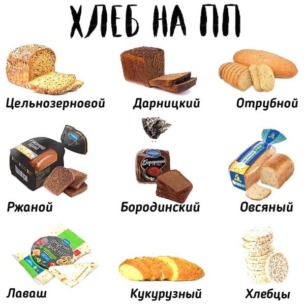 Какой черный хлеб можно на диете