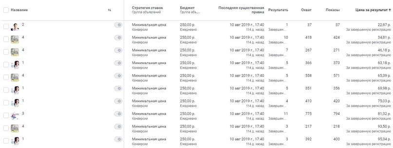 Более 2200 лидов по 119 рублей на курсы по настройке рекламы, изображение №5