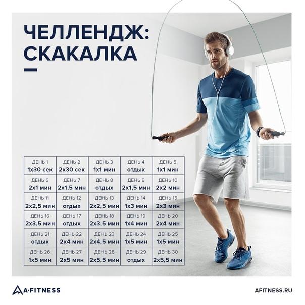 Таблица Прыжков На Скакалке Для Похудения. Прыжки на скакалке для похудения