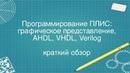 3. Программирование ПЛИС: графическое представление, AHDL, VHDL, Verilog