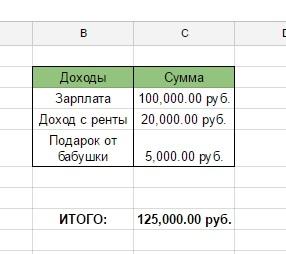Как правильно организовать личные финансы, изображение №1