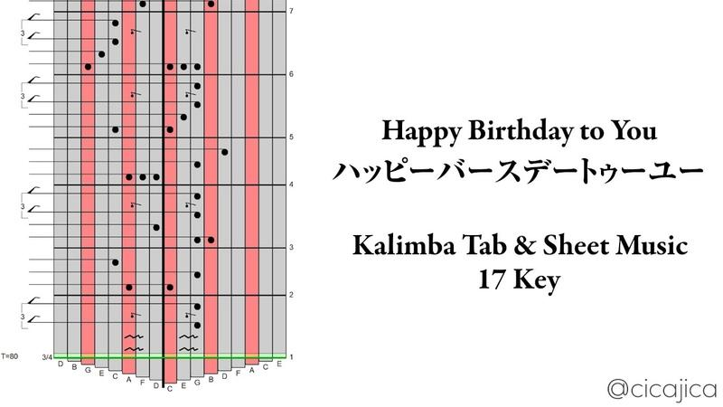 【Kalimba Tab】Happy Birthday to You / ハッピーバースデートゥーユー【カリンバ 楽譜】