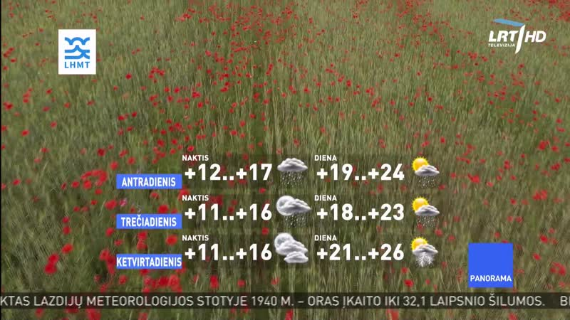 LRT HD - прогноз погоды на неделю и завтра (28.06.2020)