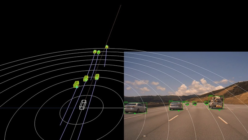 AIs on the Road Surround Camera Radar Fusion Eliminates Blind Spots for Self-Driving Cars