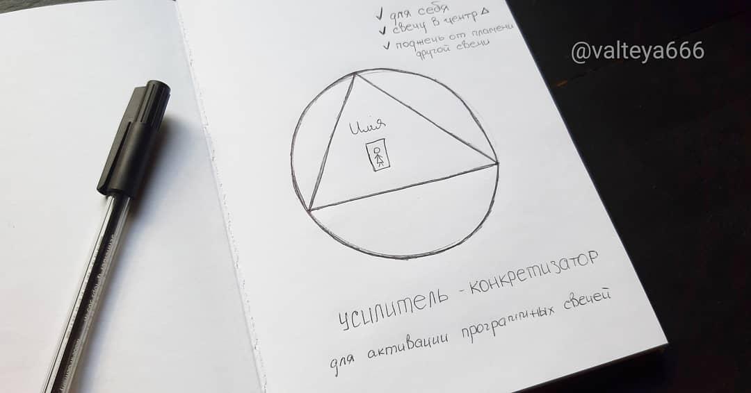 любовнаямагия - Программные свечи от Елены Руденко. - Страница 16 C0P3zhsRAt4