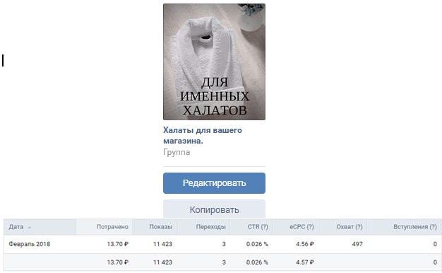 Кейс, продажа халатов. Первый тестовый и пробный проект., изображение №10