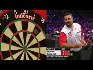 England vs Gibraltar (PDC World Cup of Darts 2017 / Round 1)