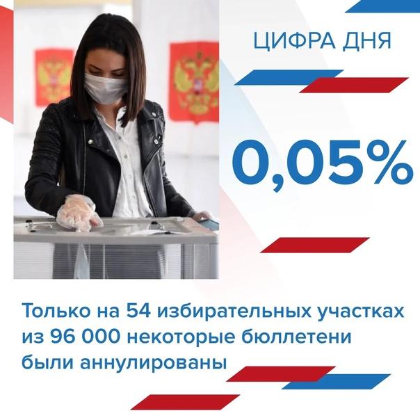 ☝🏻 Выборы прошли честно: только на 54 участках из ...