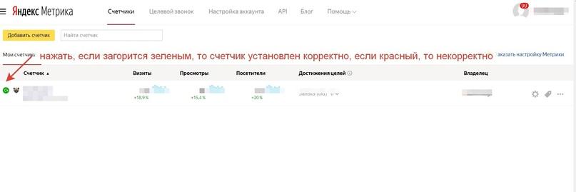 Проверка кода Яндекс.Метрики
