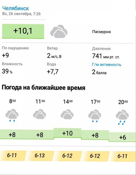 🌤ПРОГНОЗ ПОГОДЫ в Челябинске 26 сентября. Gismeteo...