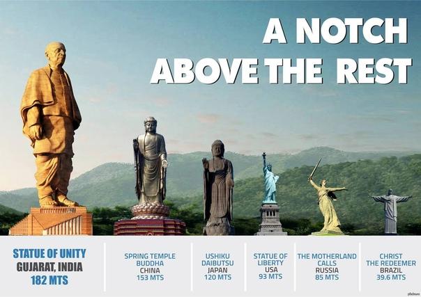Самая большая статуя в мире