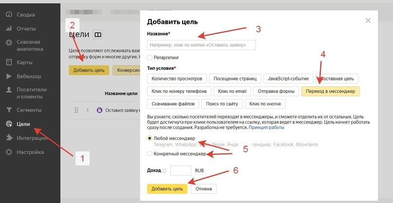 Как Настроить Цели В Яндекс.Метрике, изображение №4