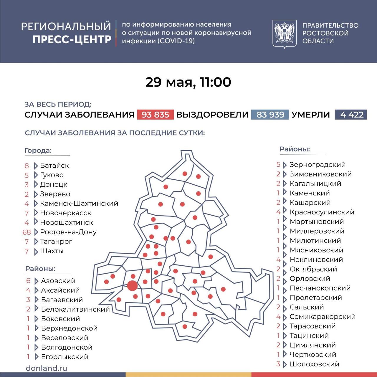 На Дону число инфицированных COVID-19 составляет 180, в Таганроге 7 новых случаев