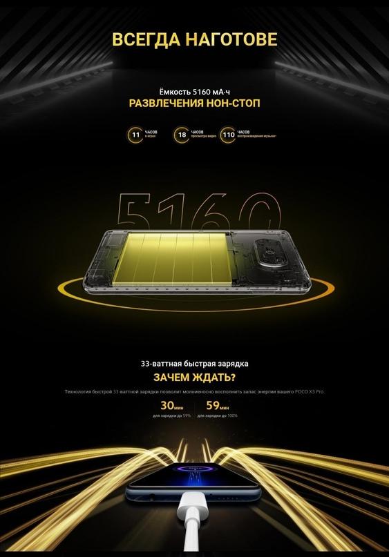 Poco x3 pro 6/128 Телефон новый, Запечатан в   Объявления Орска и Новотроицка №28602