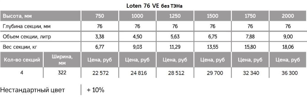 Прайс Loten 76 VE