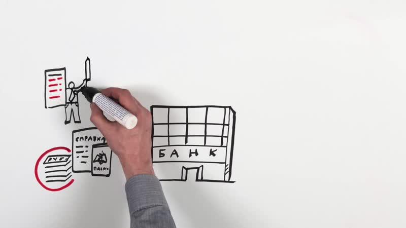 Автокредит правила использования и права заемщика